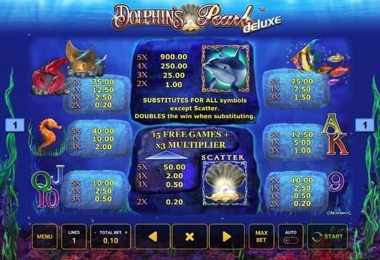Таблица выплат в игре Dolphin's Pearl Deluxe